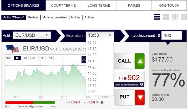 Trading d'options binaires avis