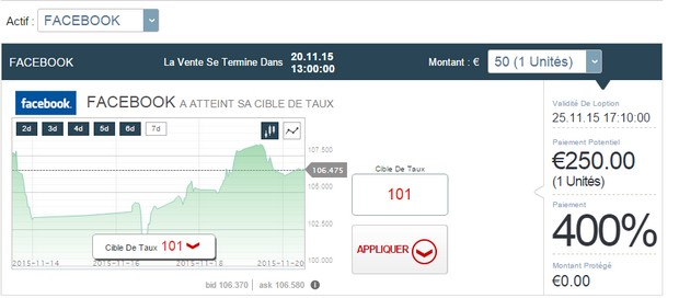 Exemple de trade option binaire
