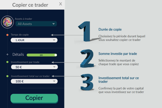 Bestocopy Social trading options binaires